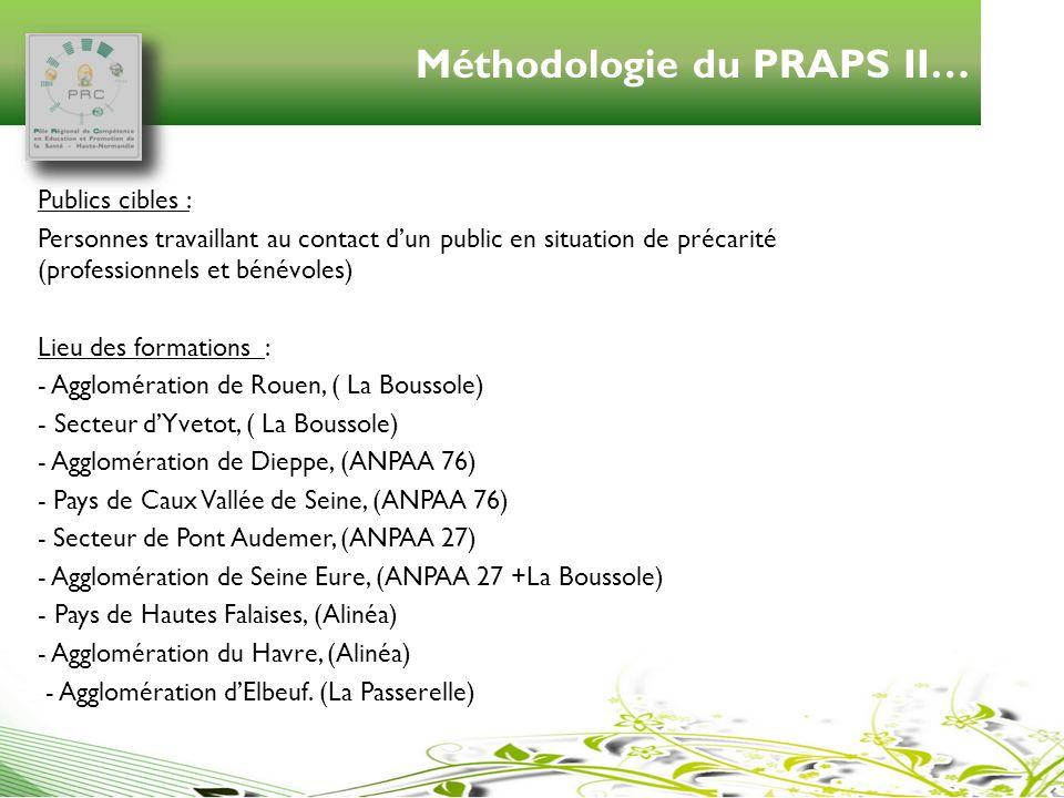 Méthodologie du PRAPS II…