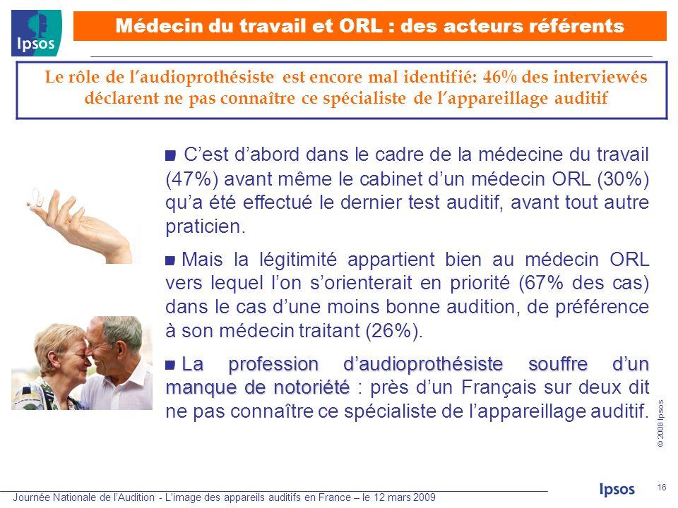 Médecin du travail et ORL : des acteurs référents