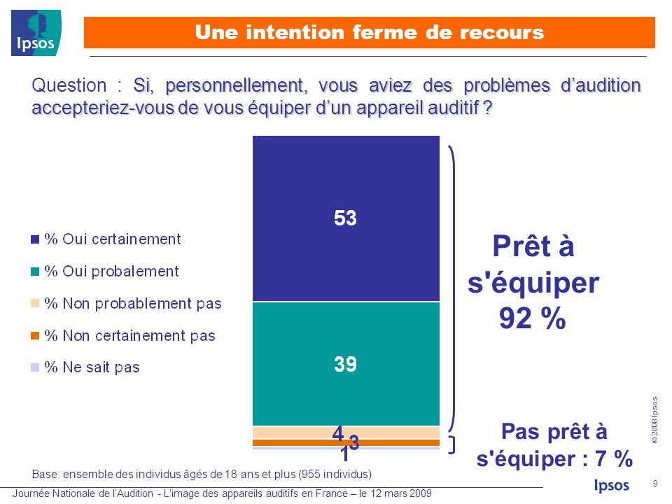 Une intention ferme de recours