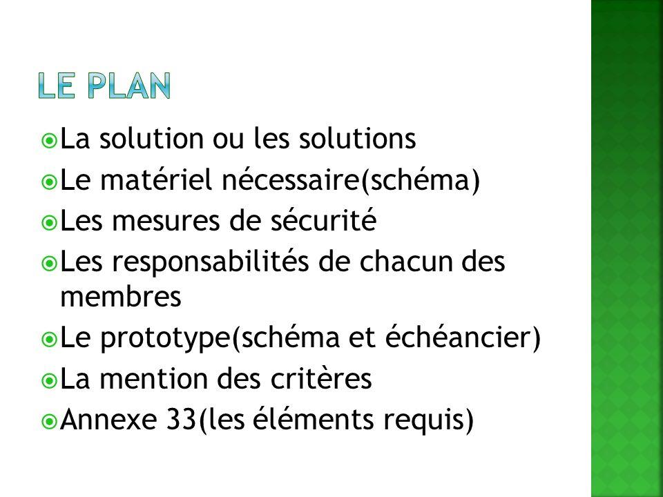 Le plan La solution ou les solutions Le matériel nécessaire(schéma)