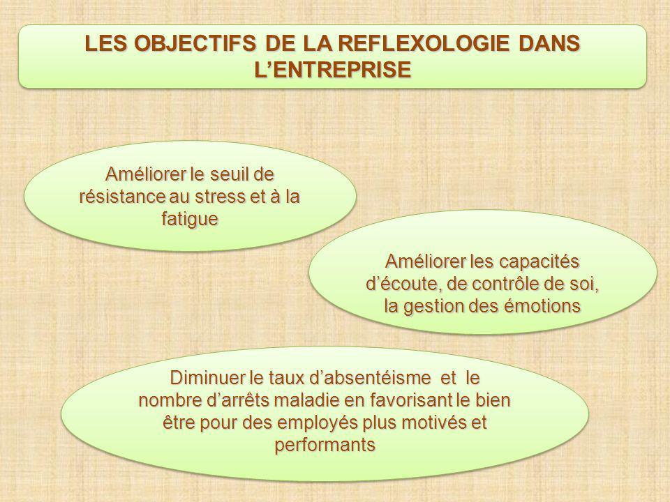 LES OBJECTIFS DE LA REFLEXOLOGIE DANS L'ENTREPRISE