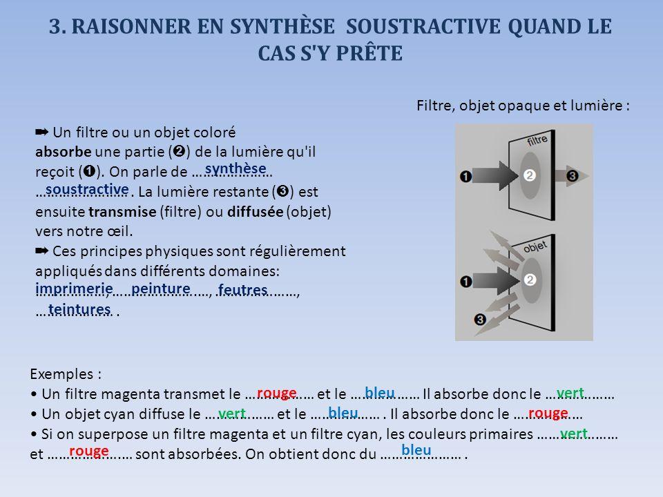 3. RAISONNER EN SYNTHÈSE SOUSTRACTIVE QUAND LE CAS S Y PRÊTE