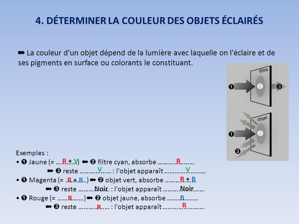 4. DÉTERMINER LA COULEUR DES OBJETS ÉCLAIRÉS