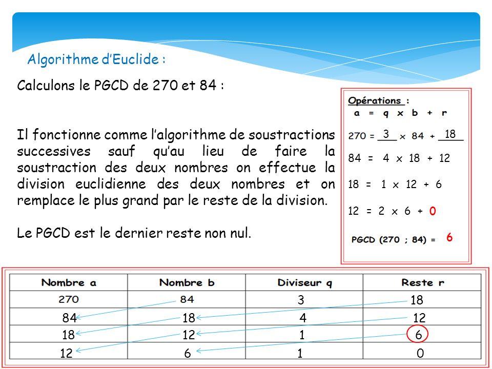 Algorithme d'Euclide :