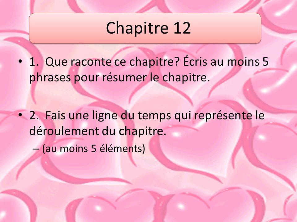 Chapitre 12 1. Que raconte ce chapitre Écris au moins 5 phrases pour résumer le chapitre.