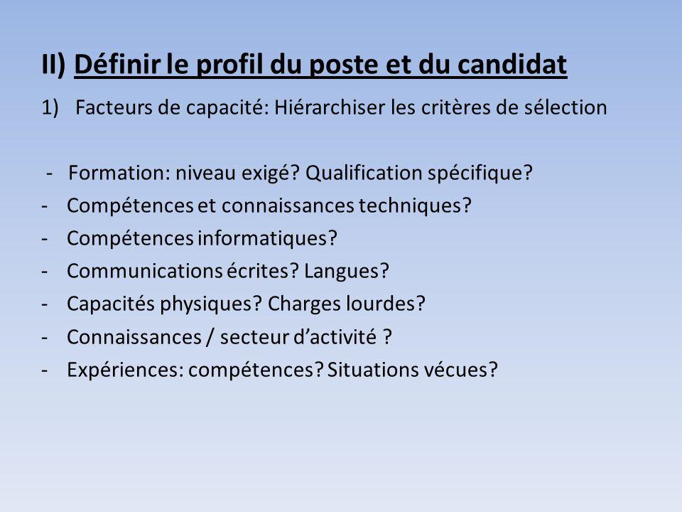 II) Définir le profil du poste et du candidat