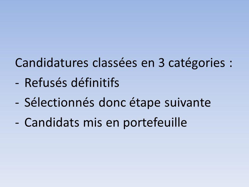 Candidatures classées en 3 catégories :