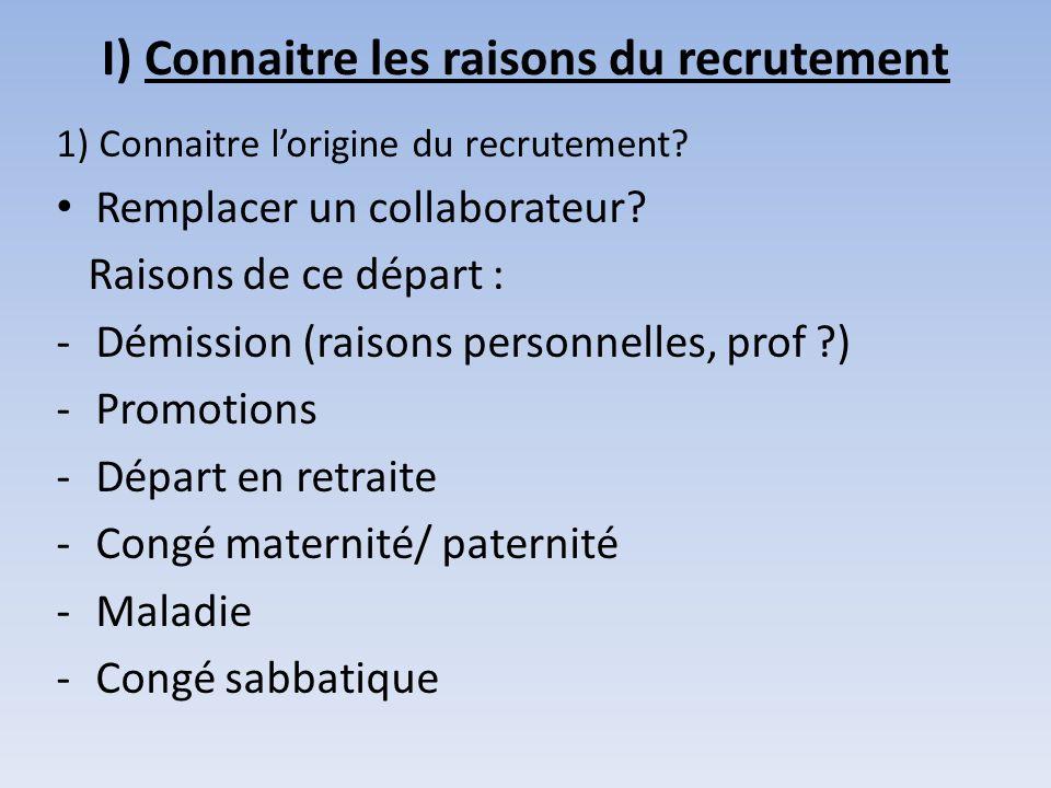 I) Connaitre les raisons du recrutement