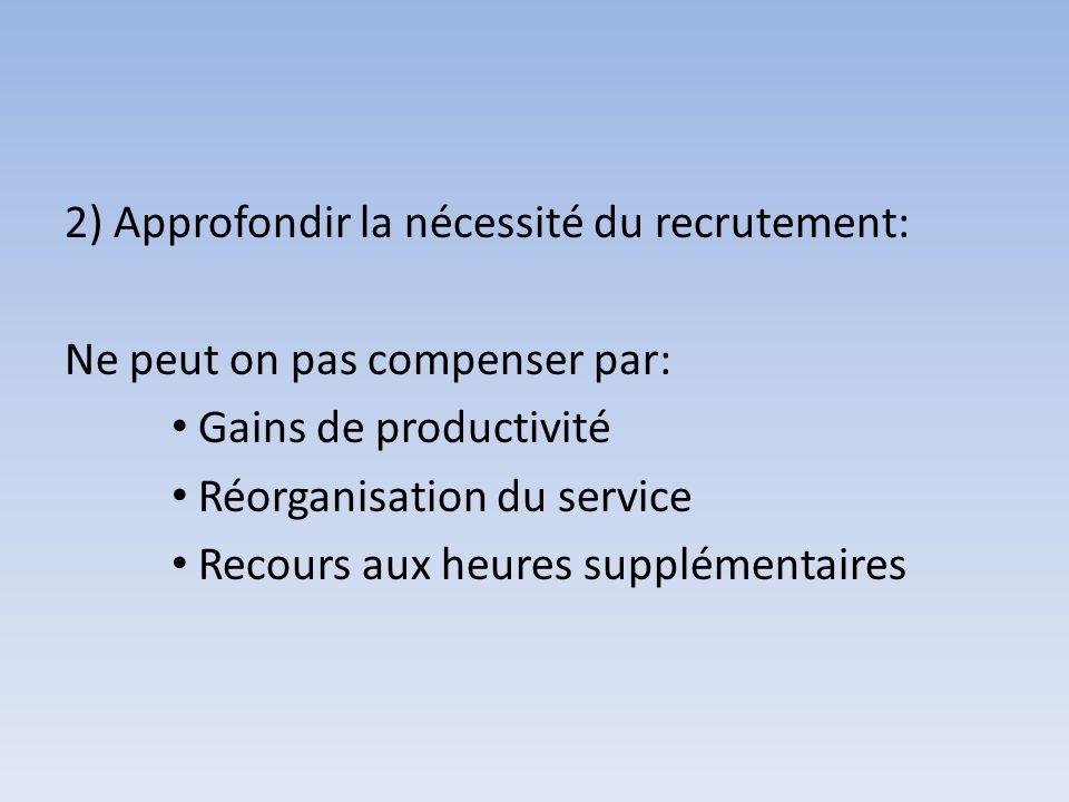 2) Approfondir la nécessité du recrutement: