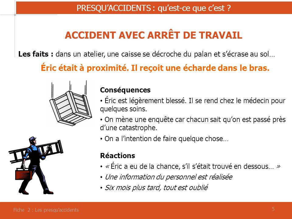 ACCIDENT AVEC ARRÊT DE TRAVAIL