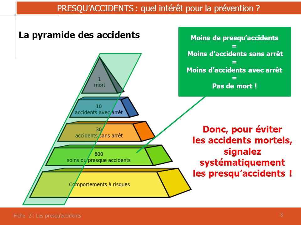 La pyramide des accidents