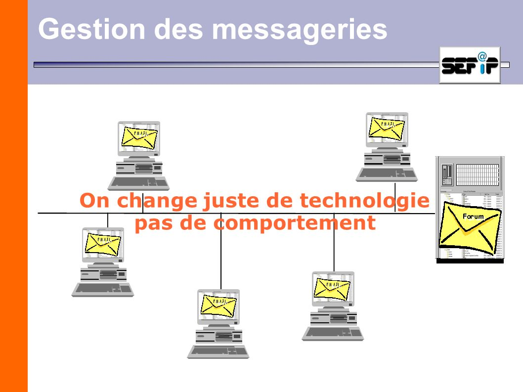 Gestion des messageries