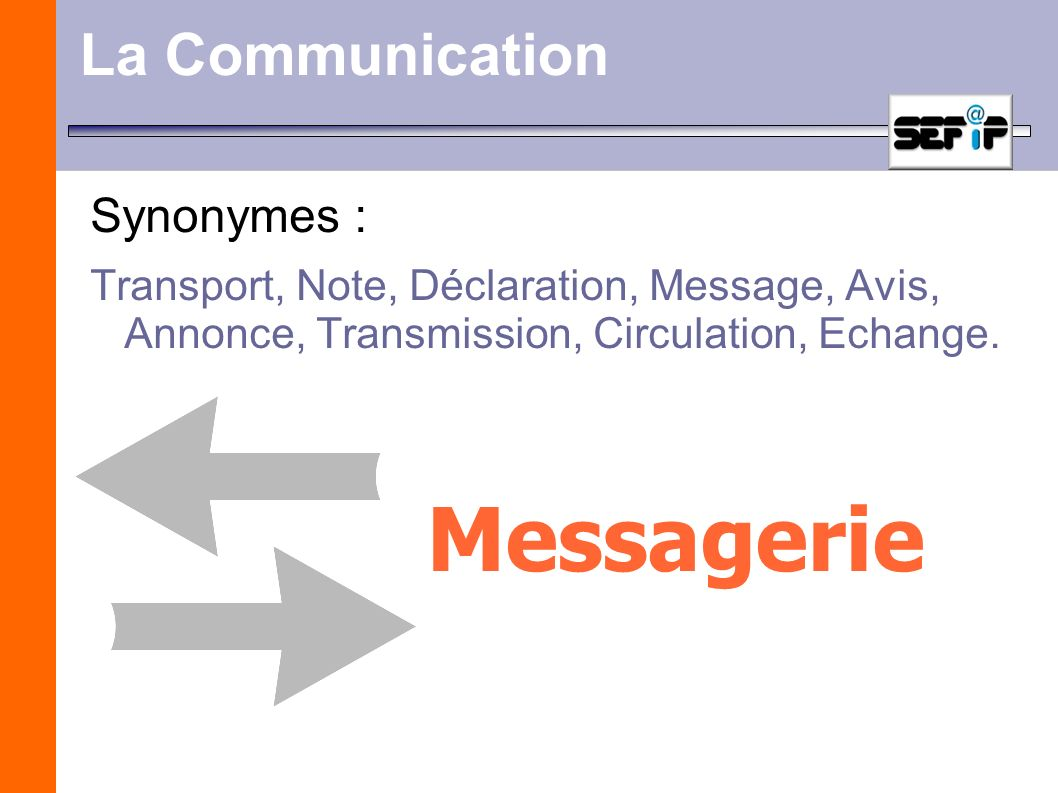Messagerie La Communication Synonymes :
