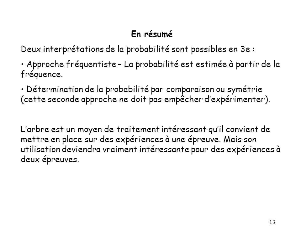 Deux interprétations de la probabilité sont possibles en 3e :