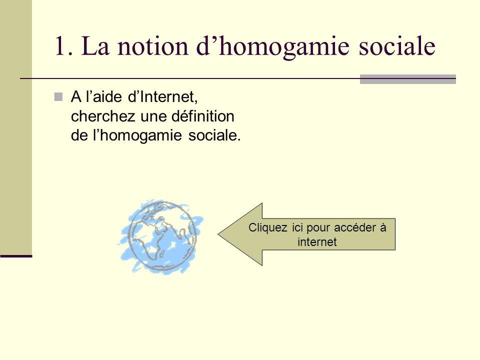 1. La notion d'homogamie sociale