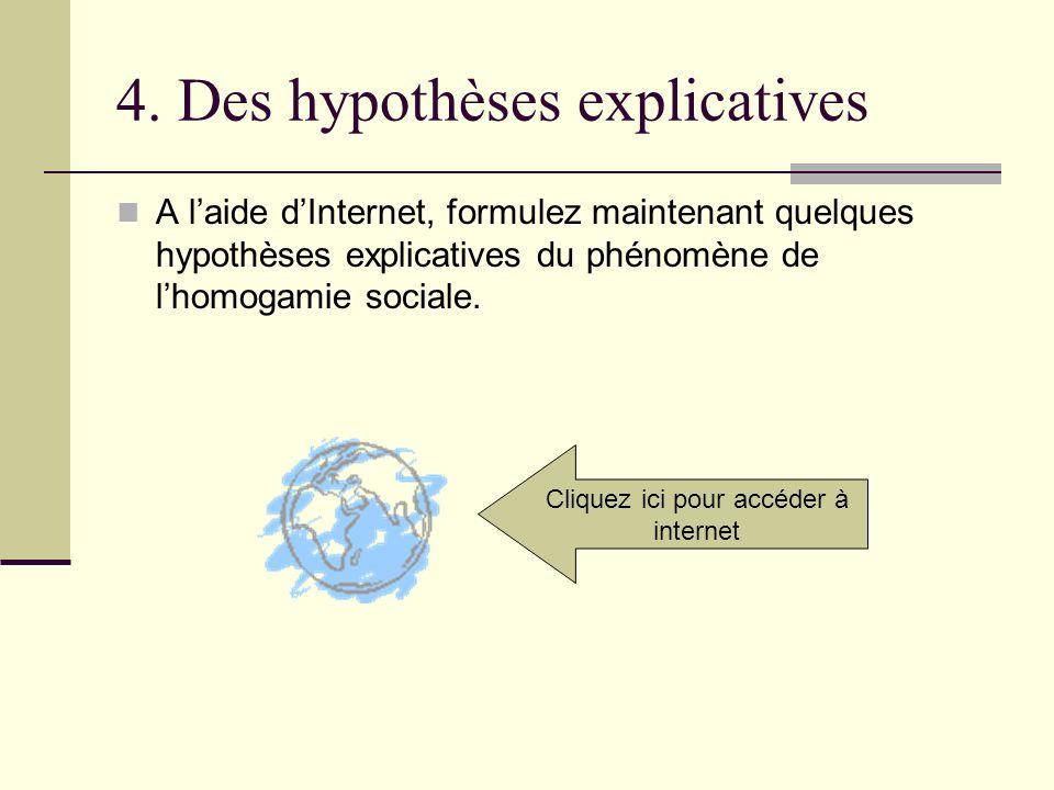 4. Des hypothèses explicatives