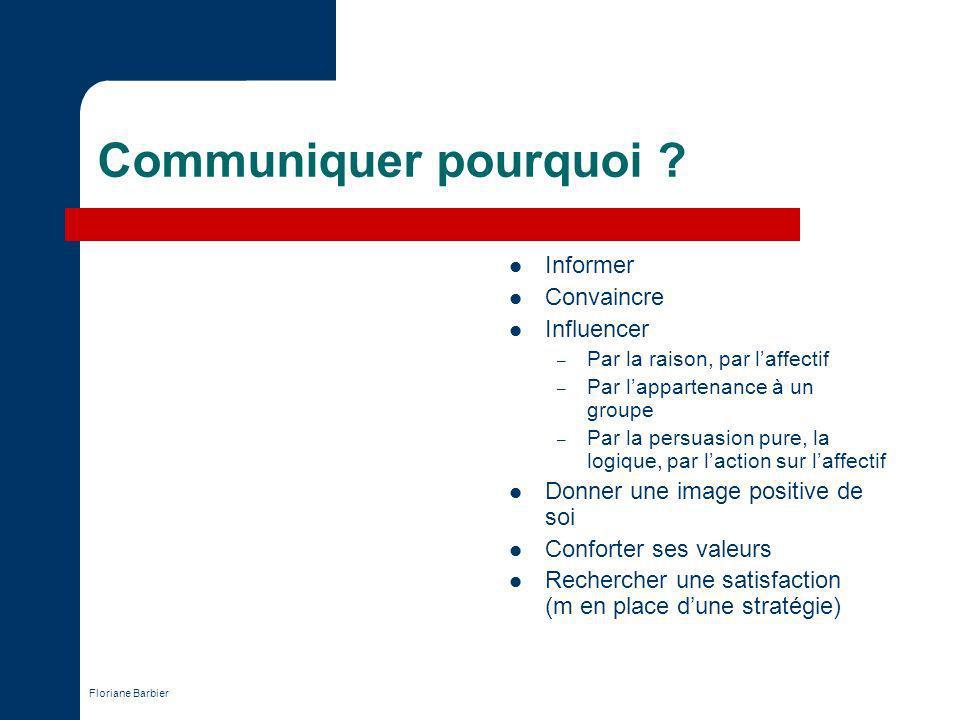 Communiquer pourquoi Informer Convaincre Influencer