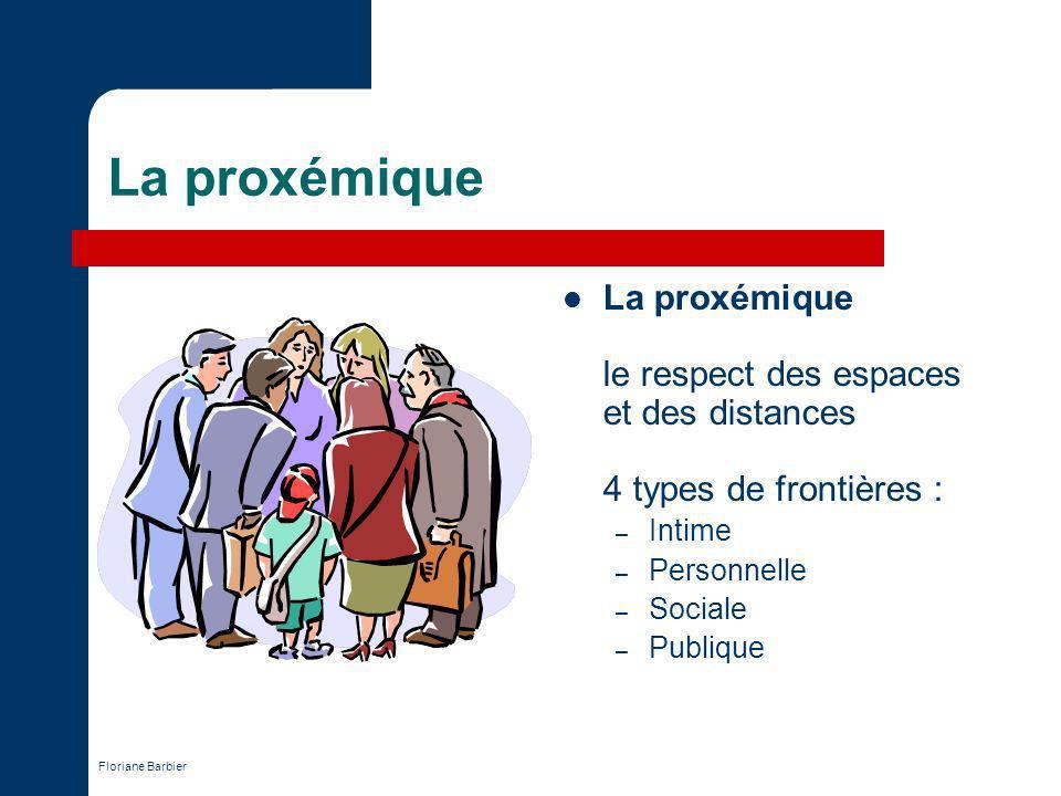 La proxémique La proxémique le respect des espaces et des distances 4 types de frontières : Intime.