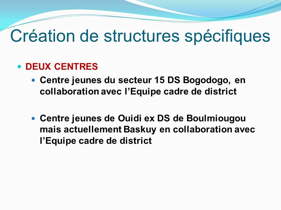 Création de structures spécifiques