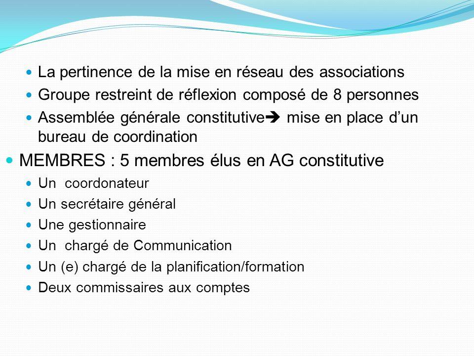 MEMBRES : 5 membres élus en AG constitutive