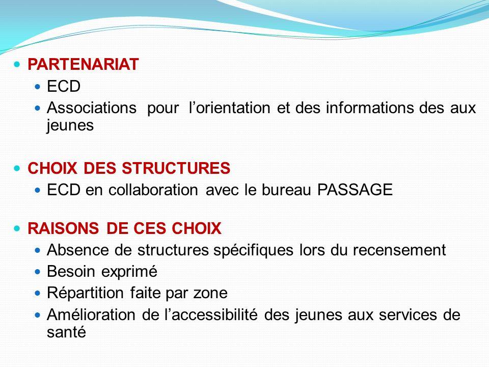 PARTENARIAT ECD. Associations pour l'orientation et des informations des aux jeunes. CHOIX DES STRUCTURES.