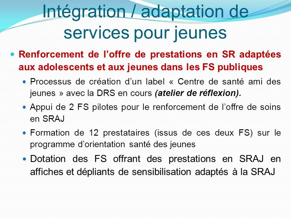 Intégration / adaptation de services pour jeunes