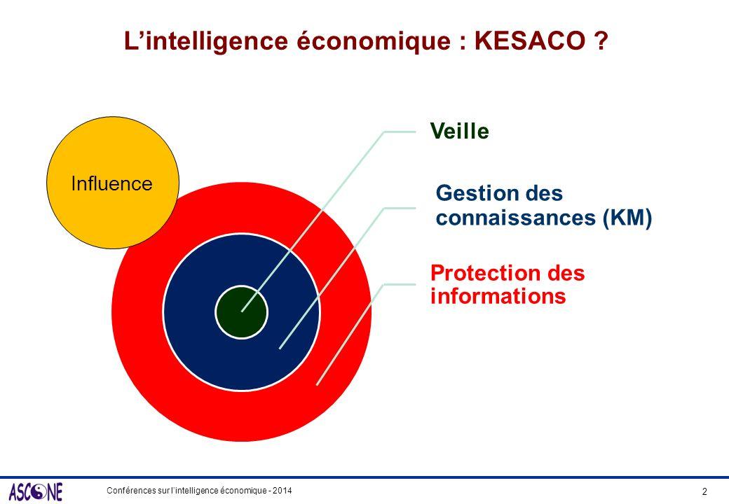 L'intelligence économique : KESACO