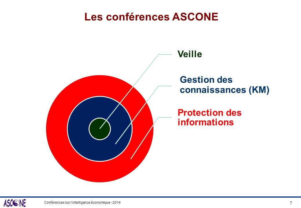 Les conférences ASCONE