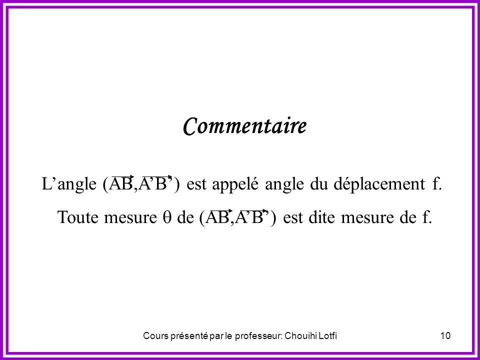 Commentaire L'angle (AB,A'B') est appelé angle du déplacement f.