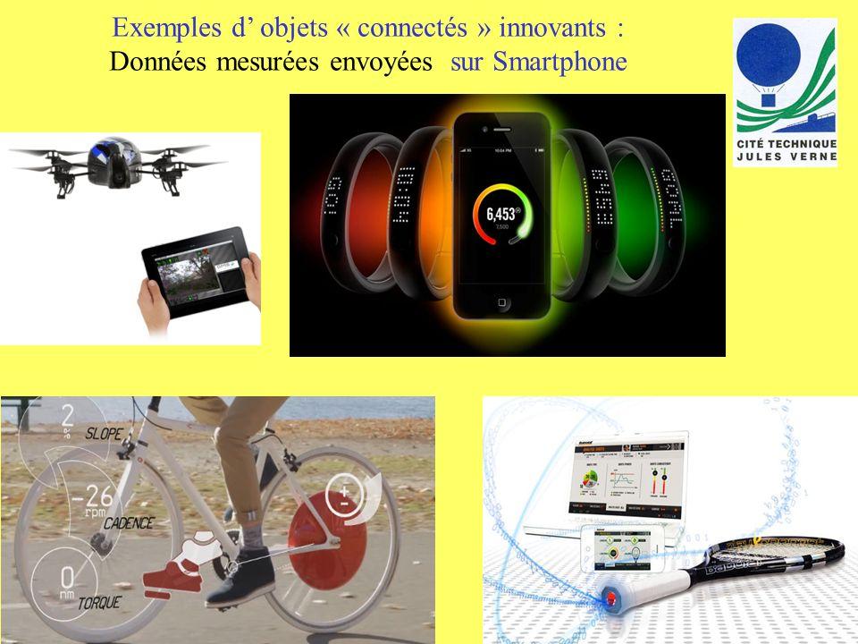 Exemples d' objets « connectés » innovants :