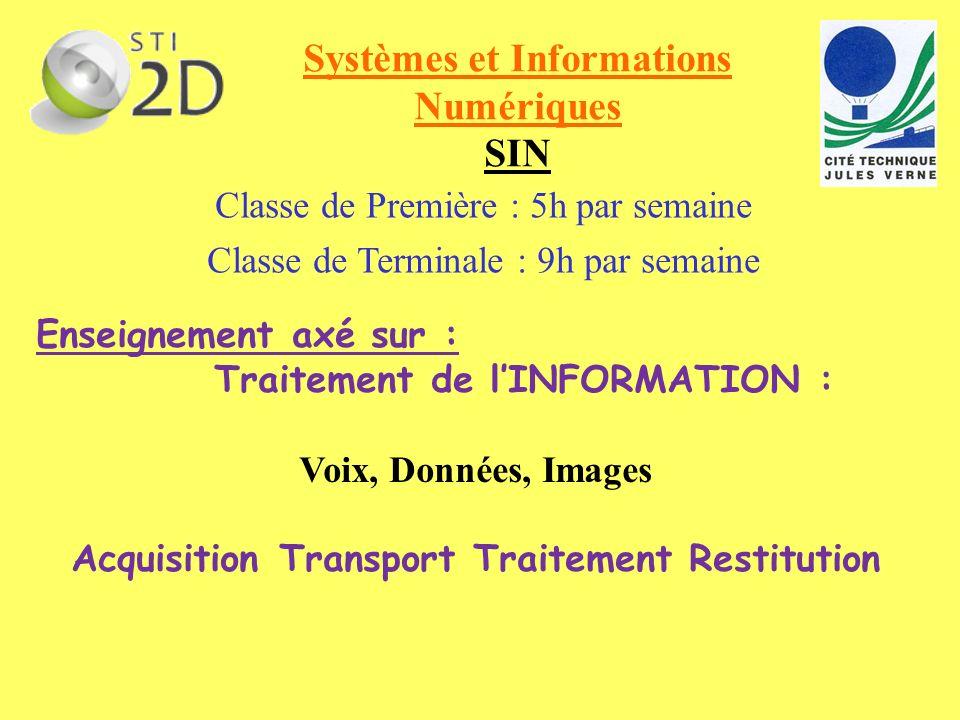 Systèmes et Informations Numériques SIN