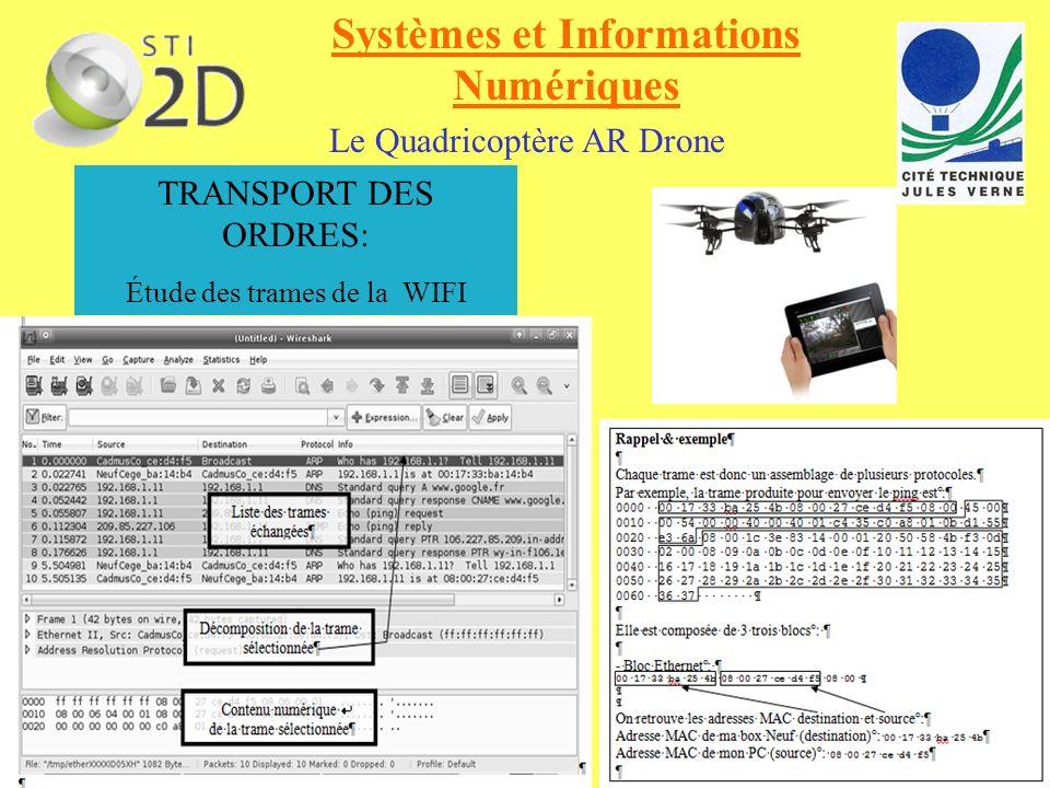 Systèmes et Informations Numériques
