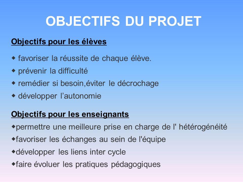 OBJECTIFS DU PROJET Objectifs pour les élèves