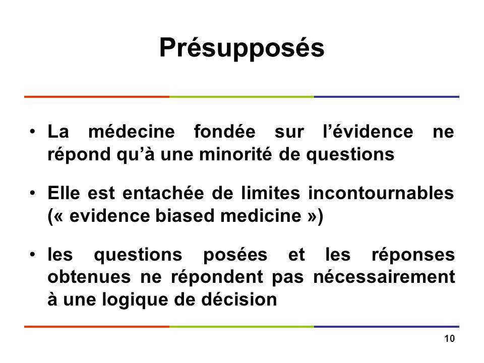 Présupposés La médecine fondée sur l'évidence ne répond qu'à une minorité de questions.