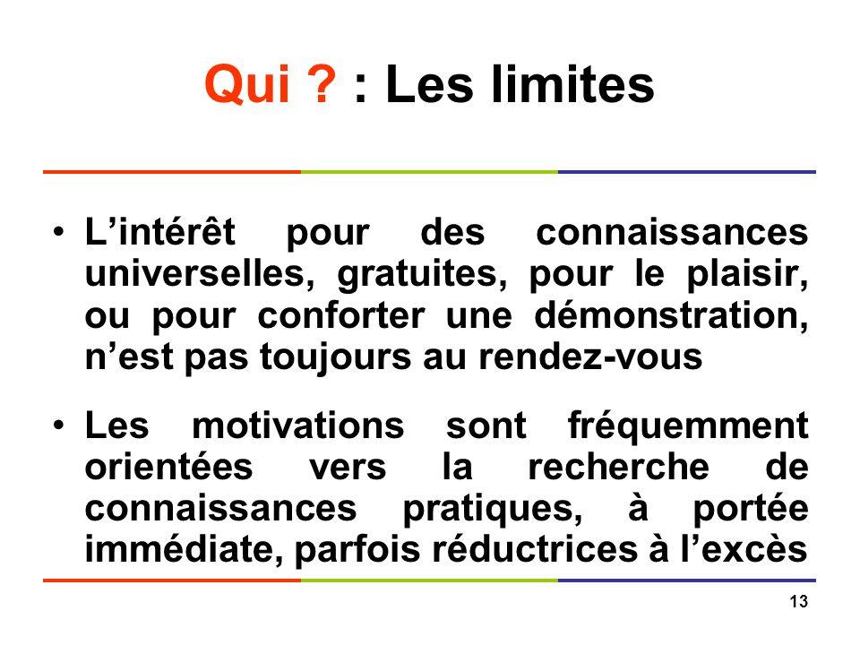 Qui : Les limites