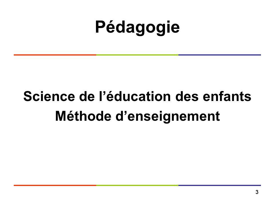 Science de l'éducation des enfants Méthode d'enseignement