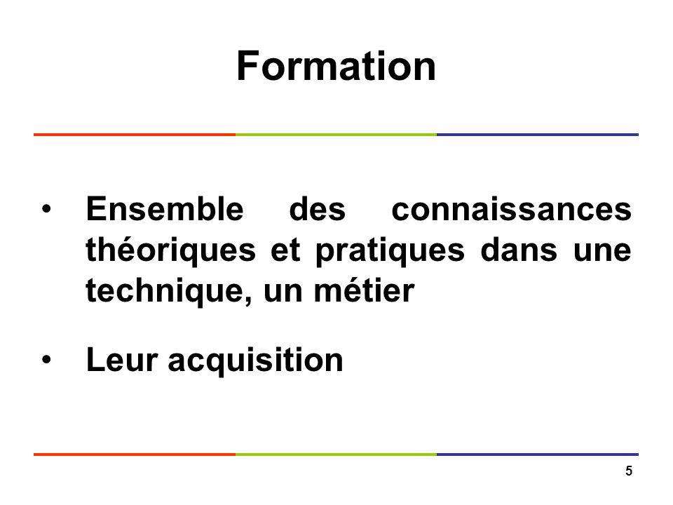 Formation Ensemble des connaissances théoriques et pratiques dans une technique, un métier.