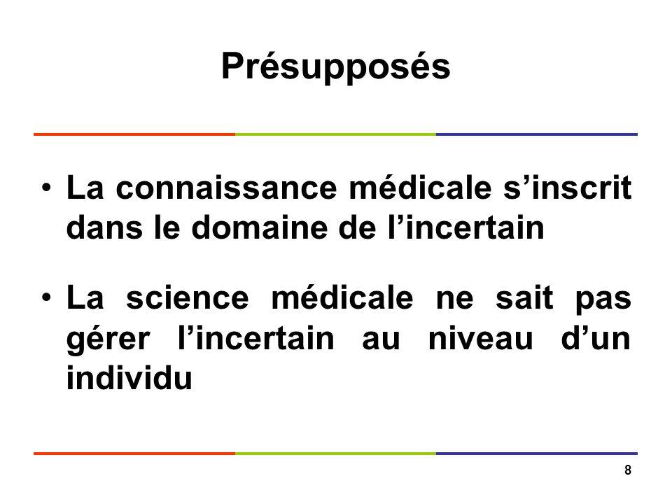 Présupposés La connaissance médicale s'inscrit dans le domaine de l'incertain.