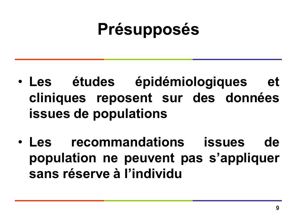 Présupposés Les études épidémiologiques et cliniques reposent sur des données issues de populations.