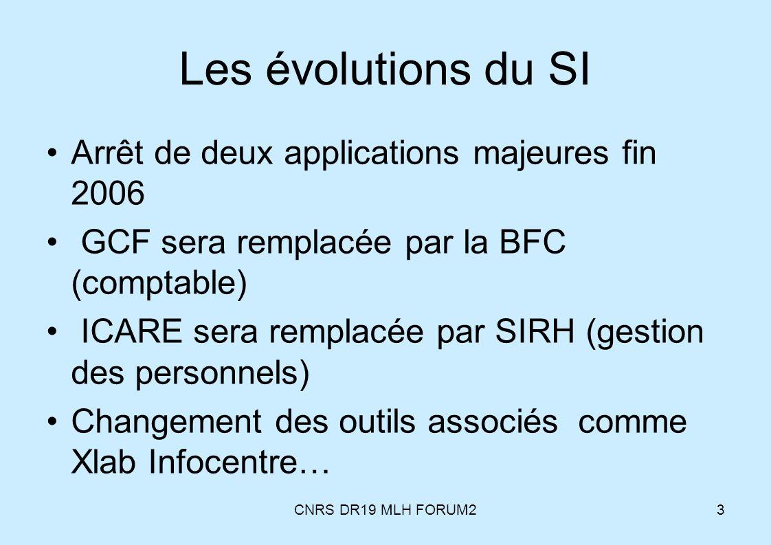 Les évolutions du SI Arrêt de deux applications majeures fin 2006