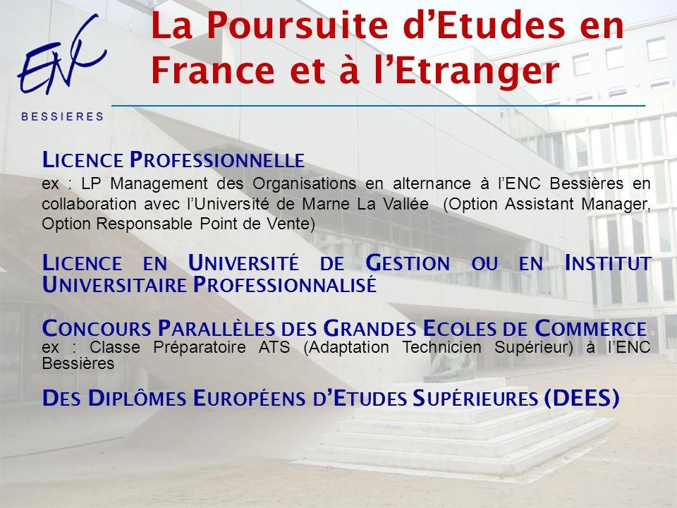 La Poursuite d'Etudes en France et à l'Etranger