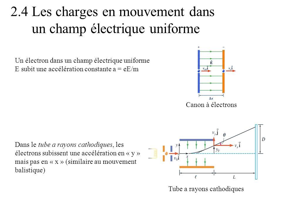 2.4 Les charges en mouvement dans un champ électrique uniforme