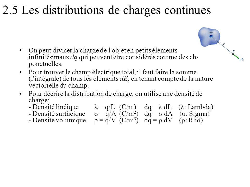 2.5 Les distributions de charges continues