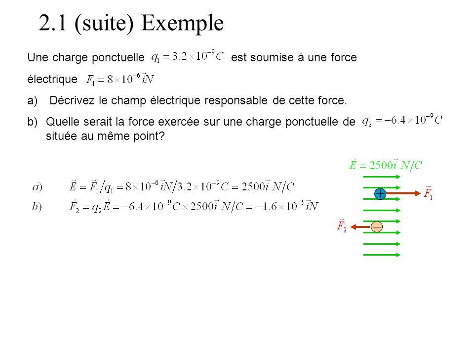 2.1 (suite) Exemple Une charge ponctuelle est soumise à une force
