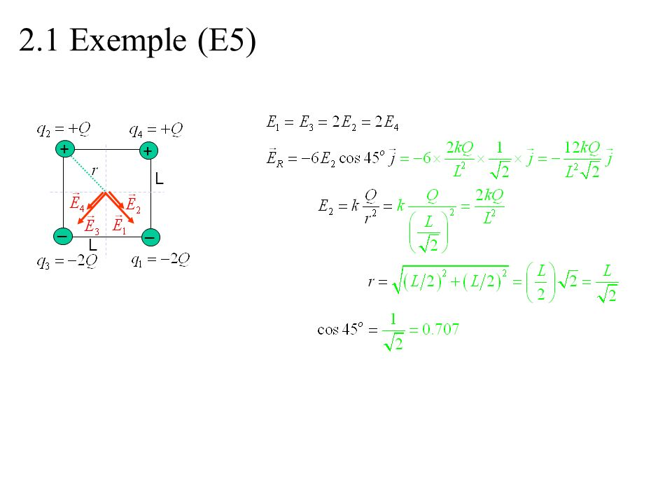 2.1 Exemple (E5) + _ L