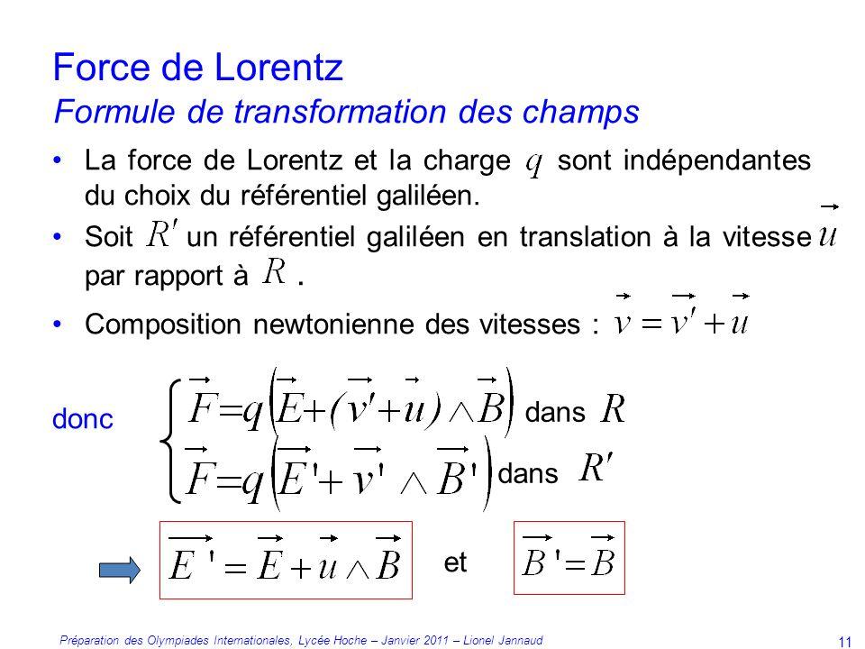 Force de Lorentz Formule de transformation des champs