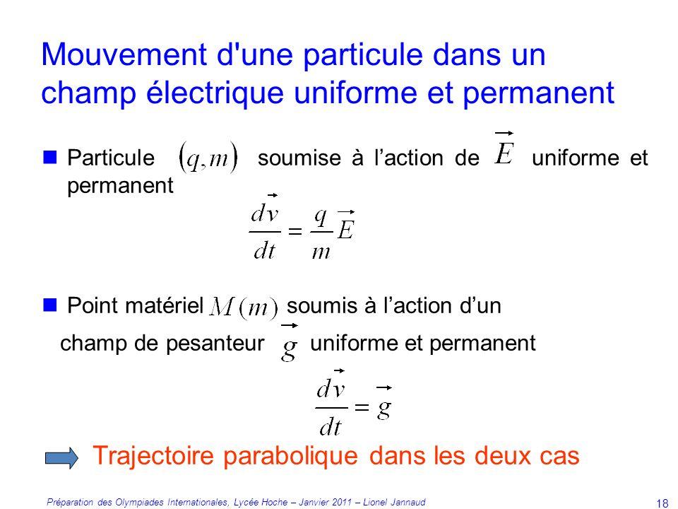 Mouvement d une particule dans un champ électrique uniforme et permanent