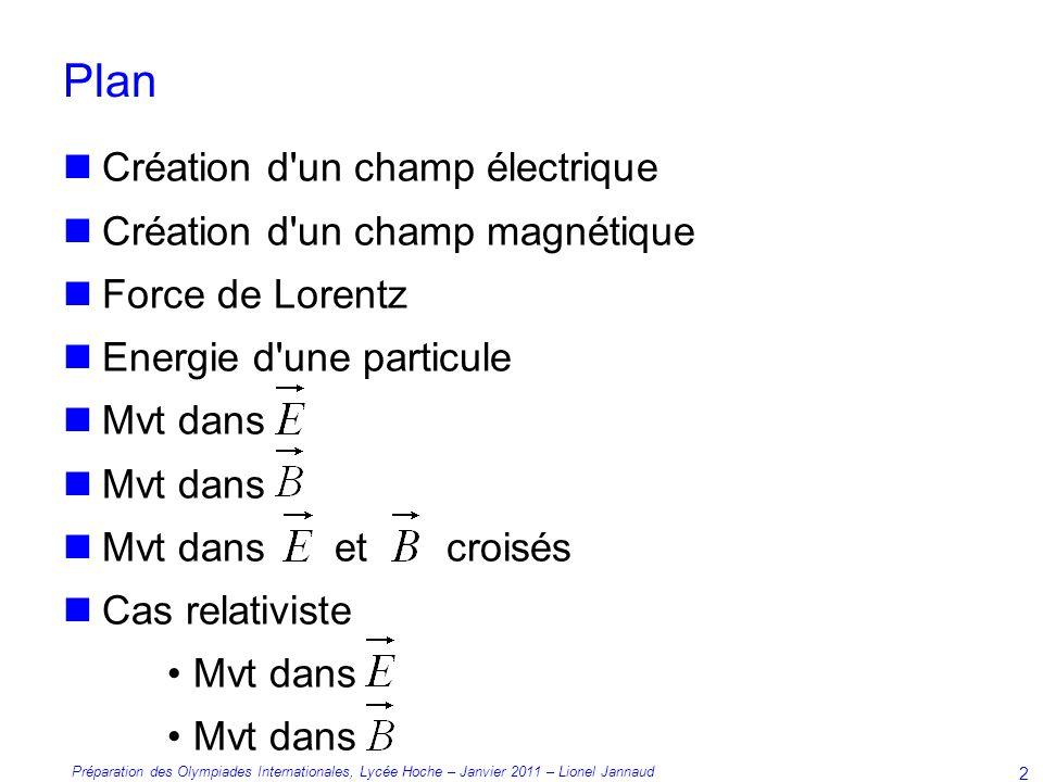 Plan Création d un champ électrique Création d un champ magnétique