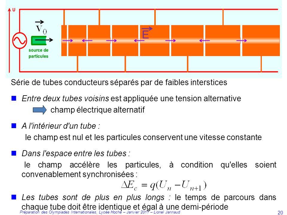 E Série de tubes conducteurs séparés par de faibles interstices