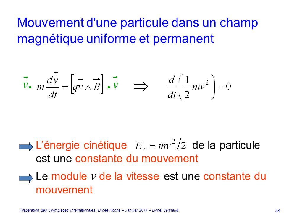 Mouvement d une particule dans un champ magnétique uniforme et permanent